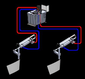 cablage hydraulique DEH ECO